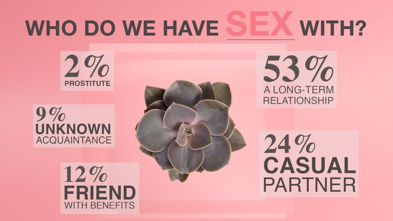 why do we have sex