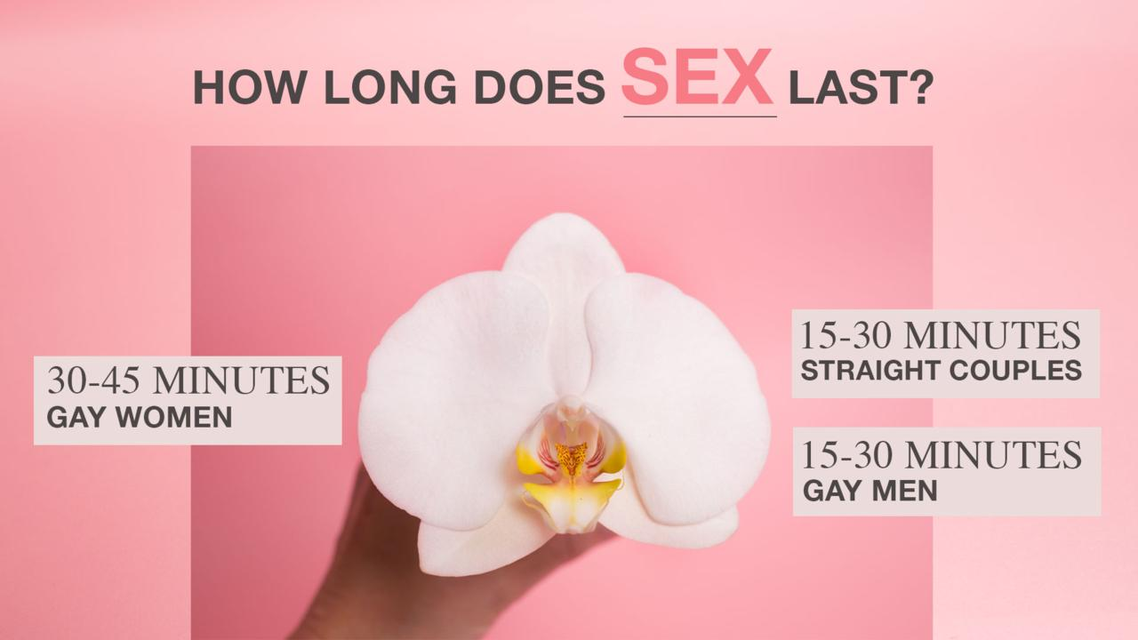 How to have longer lasting sex