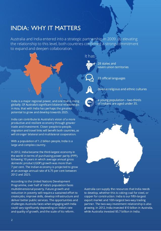 Population Map Australia%0A India Australia Bilateral Expansion